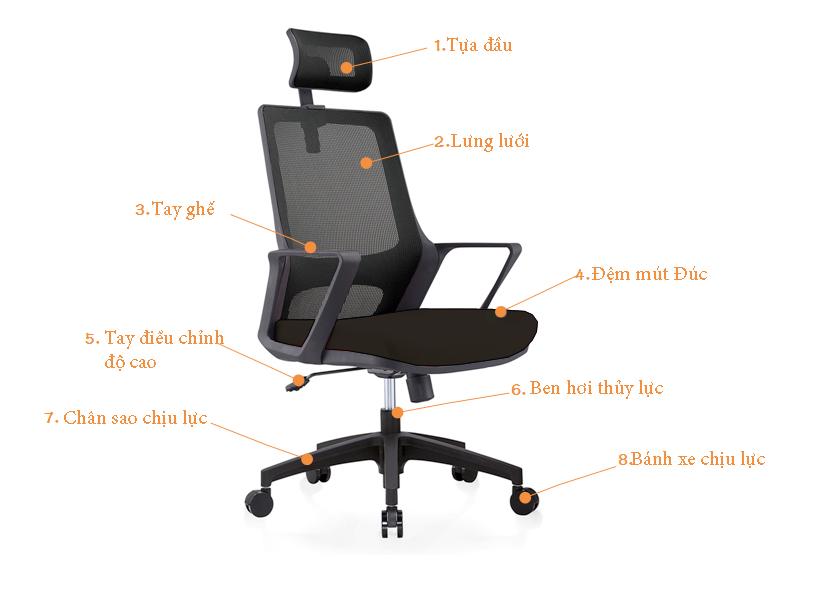 Chi tiết ghế lưới văn phòng FMX805TD
